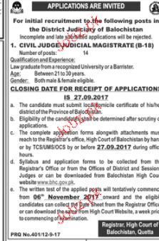 High Court of Balochistan Jobs