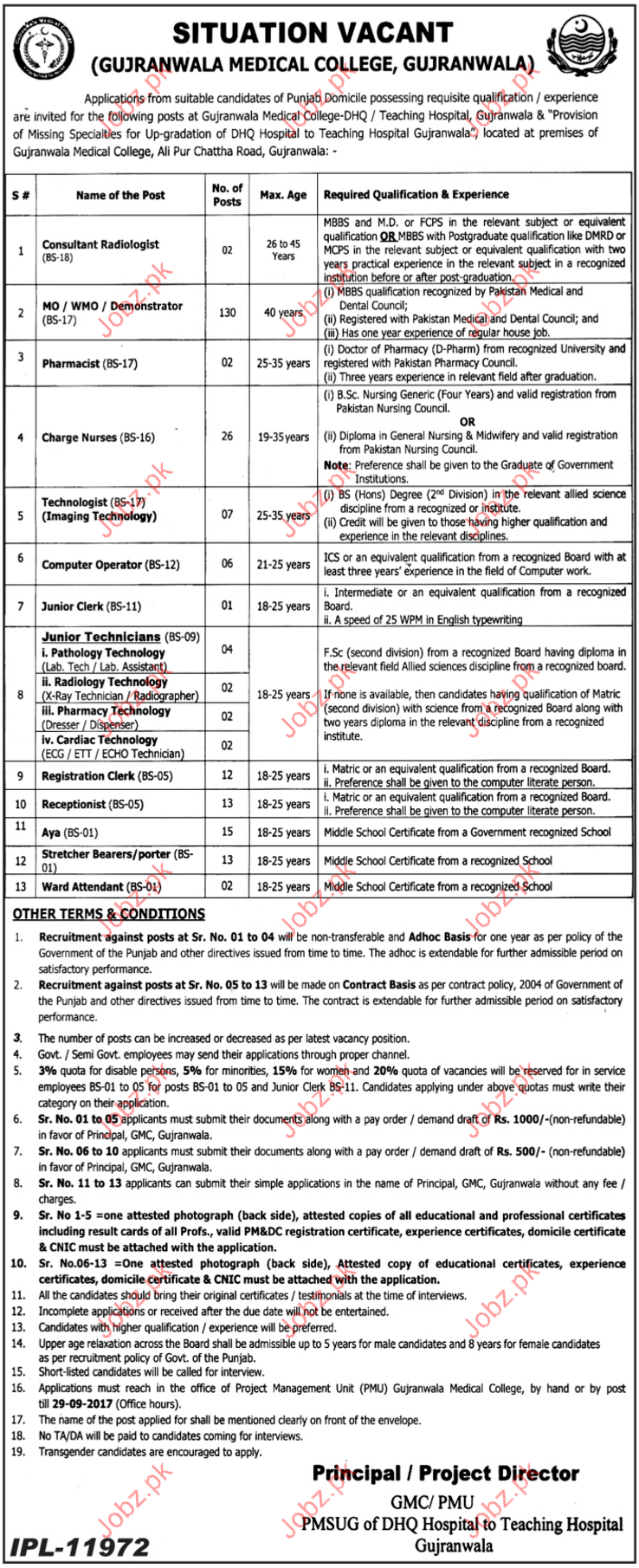 Gujranwala Medical College Required Pharmacist