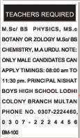 Teachers Required For Nishat Boys High School