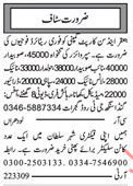 Jaffar & Sons Carpet Company Required Supervisor