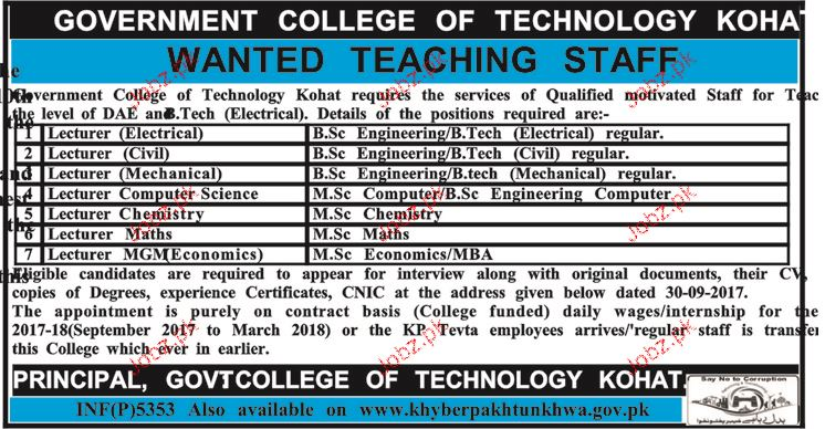 Government College of Technology Jobs