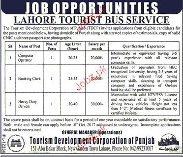 Tourism Development Corporation Punjab TDCP Jobs