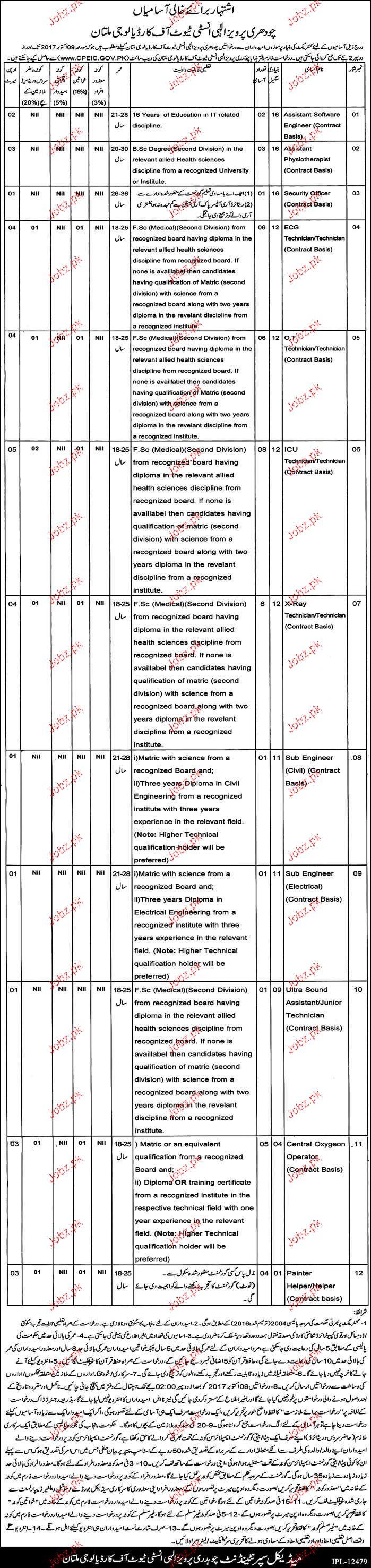 Choudhar Pervaiz Ellahi Institute of Cardiology Jobs