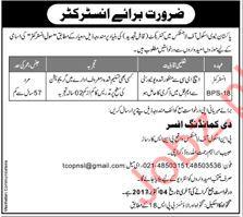Pakistan Navy School Jobs