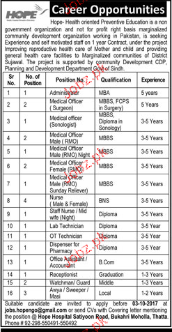 Administrators, Medical Officers Job Opportunity