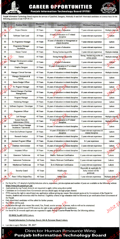 Punjab Information Technology Board PIT Jobs 2017