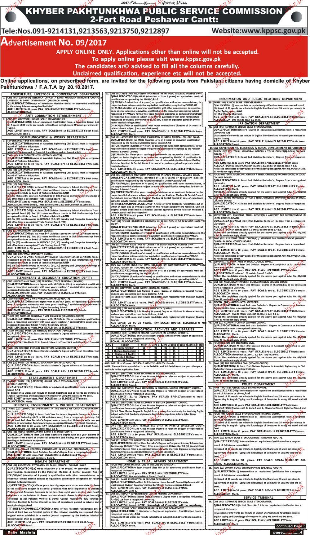 Khyber Pakhtunkhawa Service Commission Jobs