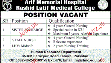 Sister Incharge, Staff Nurses and LHV / Midwife Wanted