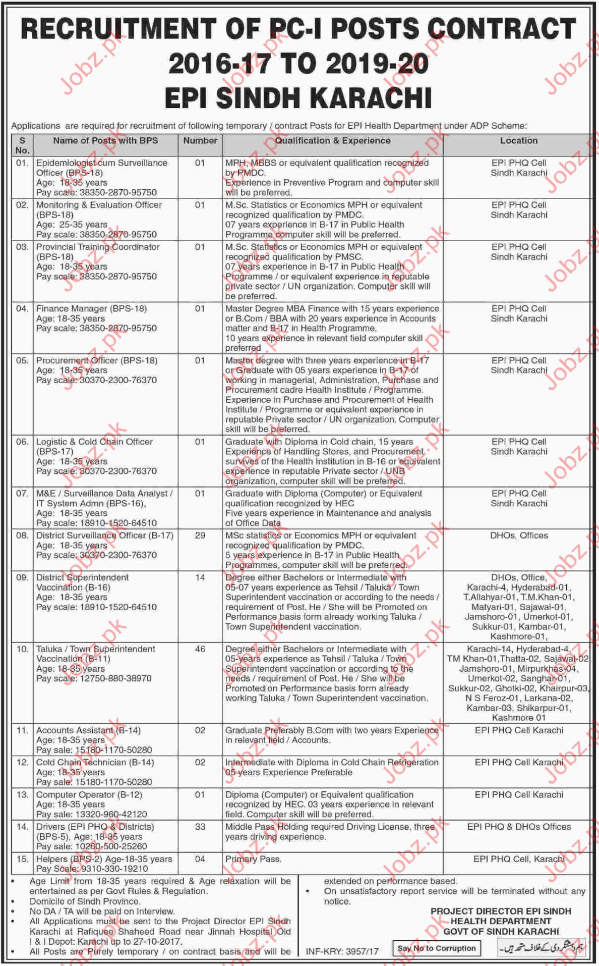 EPI Sindh Health Department Jobs