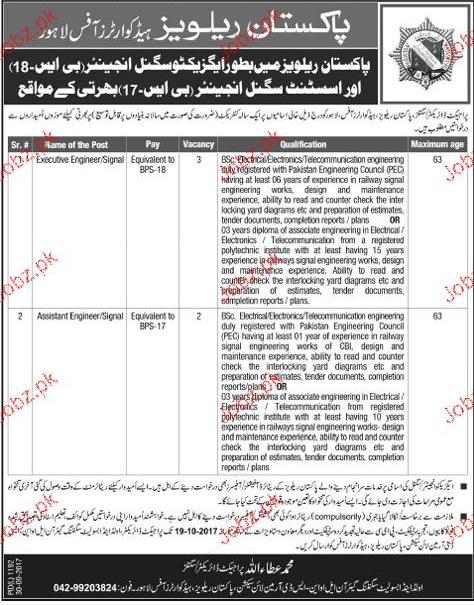 Pakistan Railway Recruitment