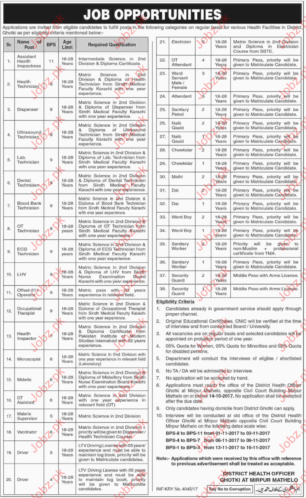Jobs 2017 For District Health Office In Sindh