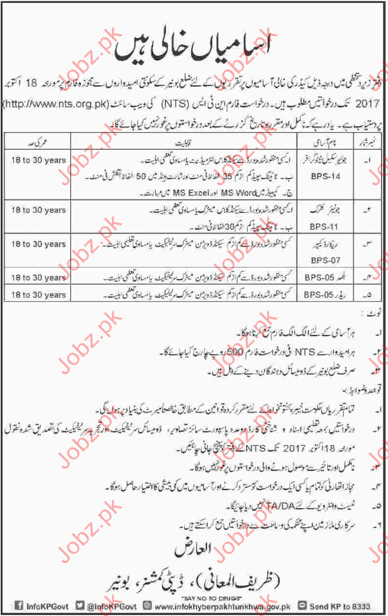 Clerical Staff Required For Deputy Commissioner Buner