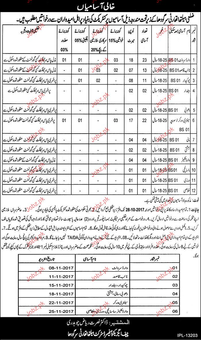 District Health  Authority  Sargodha  Jobs
