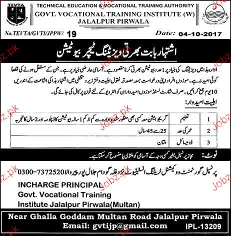 government vocational training institute jobs