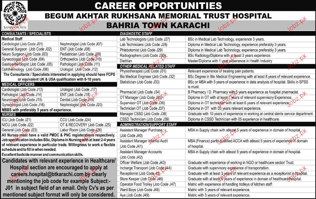 Gynecologists, General Surgeons Job Opportunity