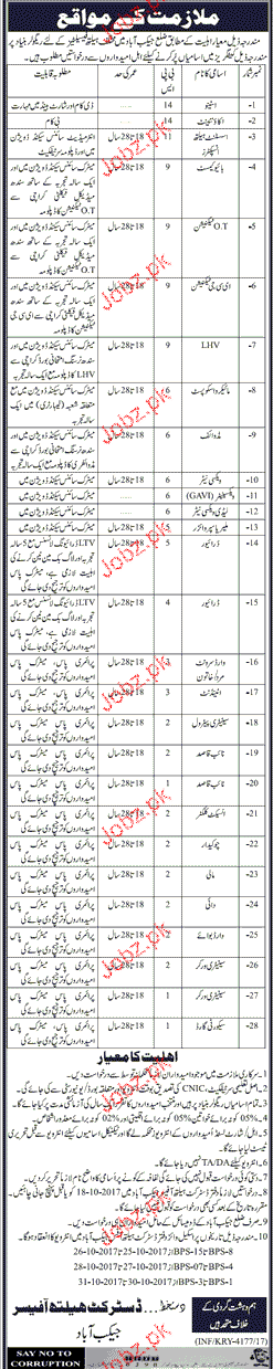District Health Department Jobs