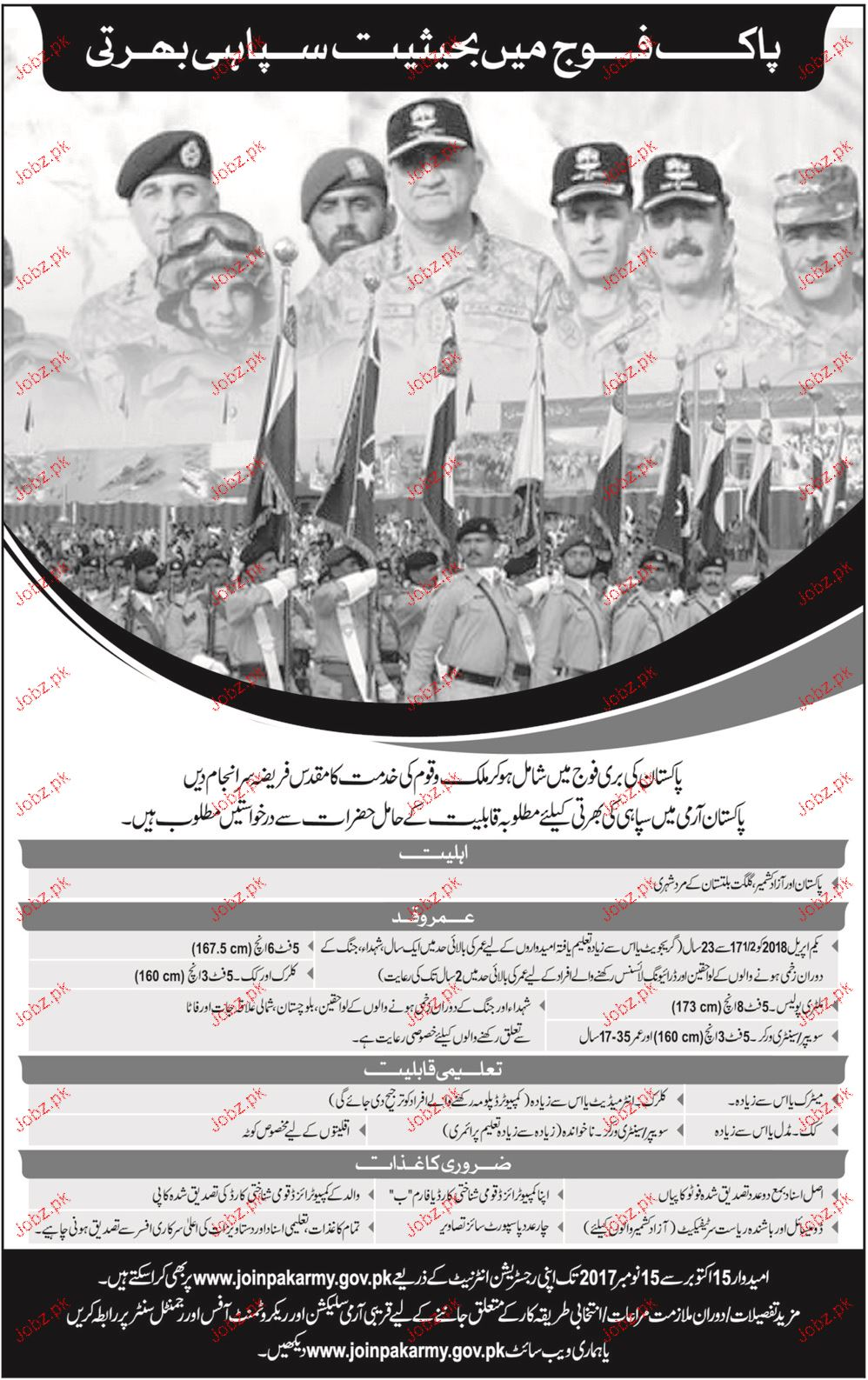 Recruitment in Pakistan  Army