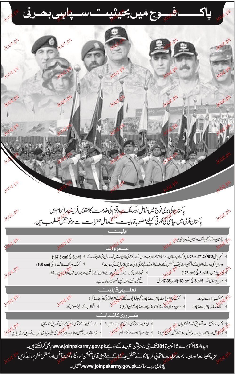 Recruitment in Pakistan  Army