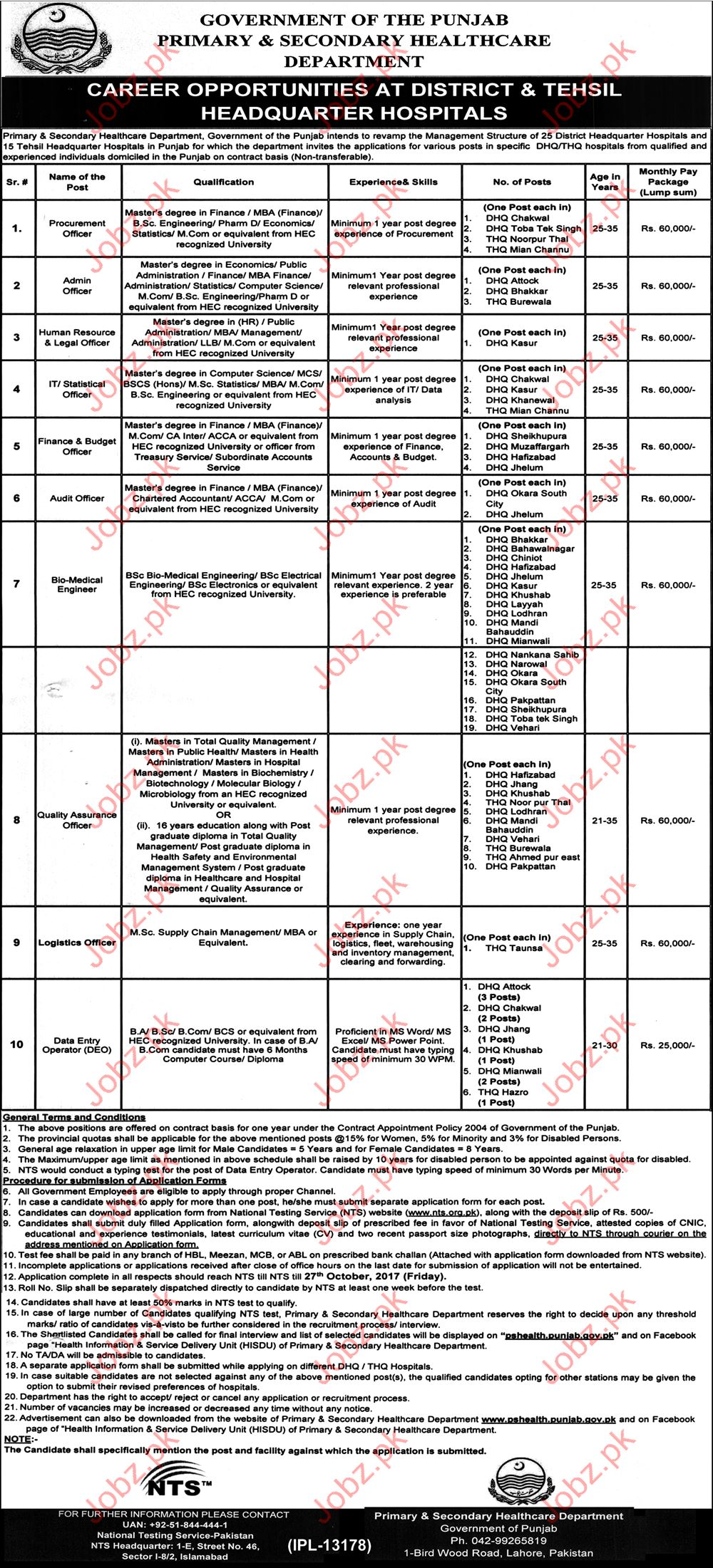 Primary & Secondary Healthcare Department wanted Staff NTS