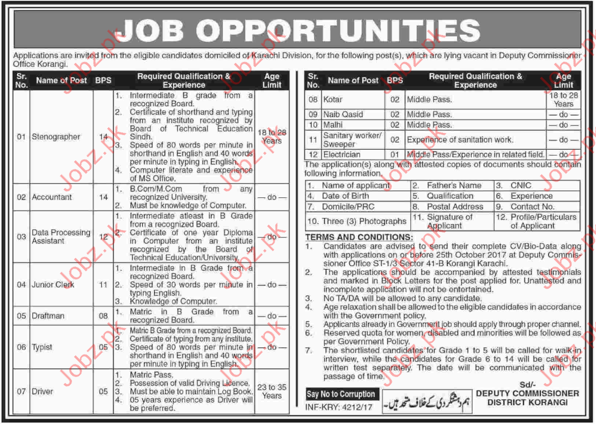 Deputy Commissioner Office Korangi Division wanted