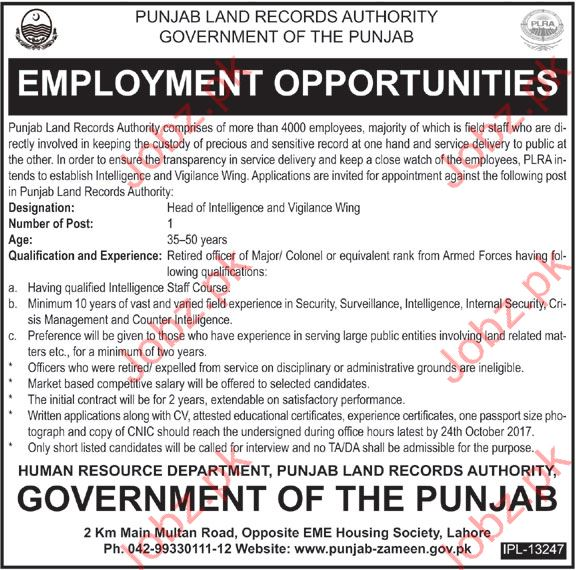 Jobs Punjab Land Record Authority