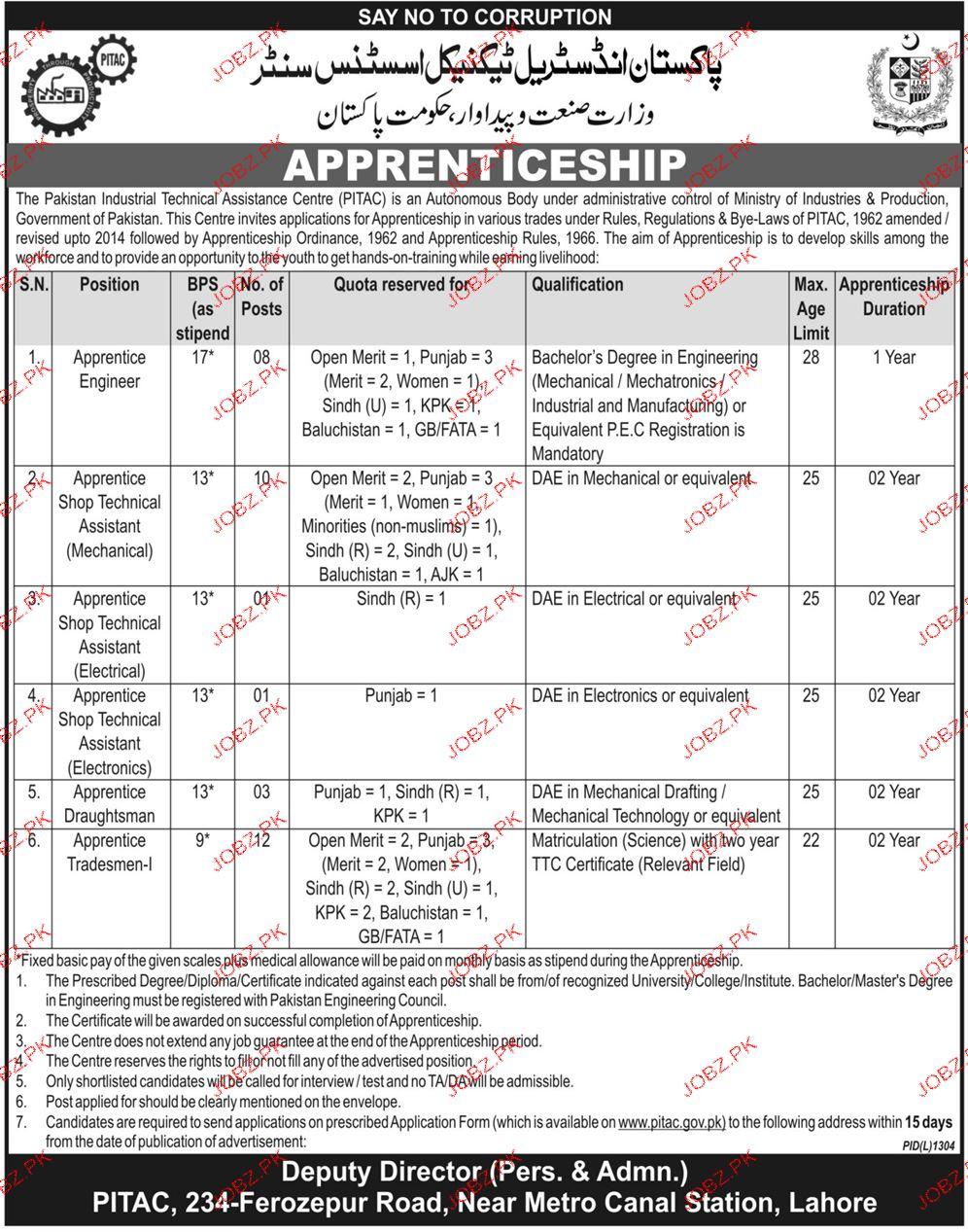 Pakistan Industrial Technical Assistance Center Jobs