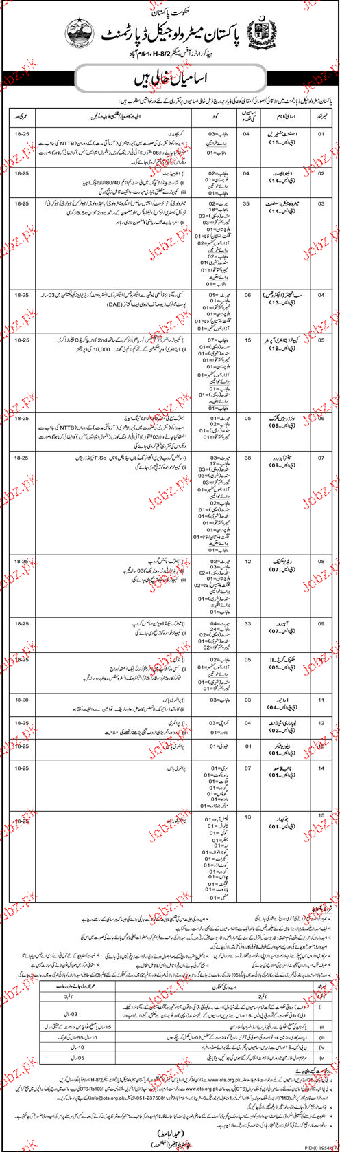 Pakistan Matrological Department OTS Jobs
