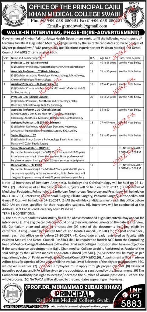 Gajju Medical College Swabi Jobs