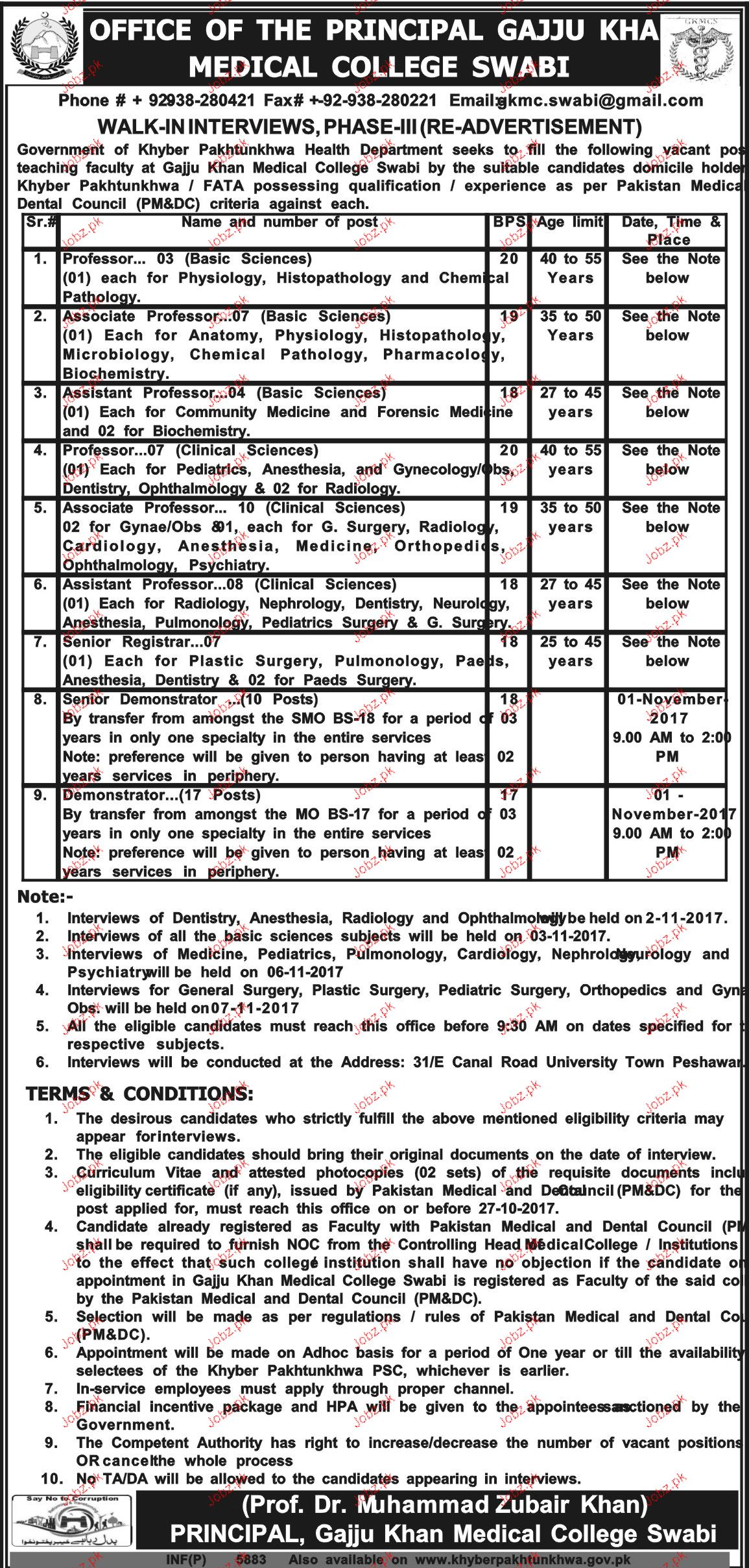 Gajju Khan Medical College Swabi Jobs