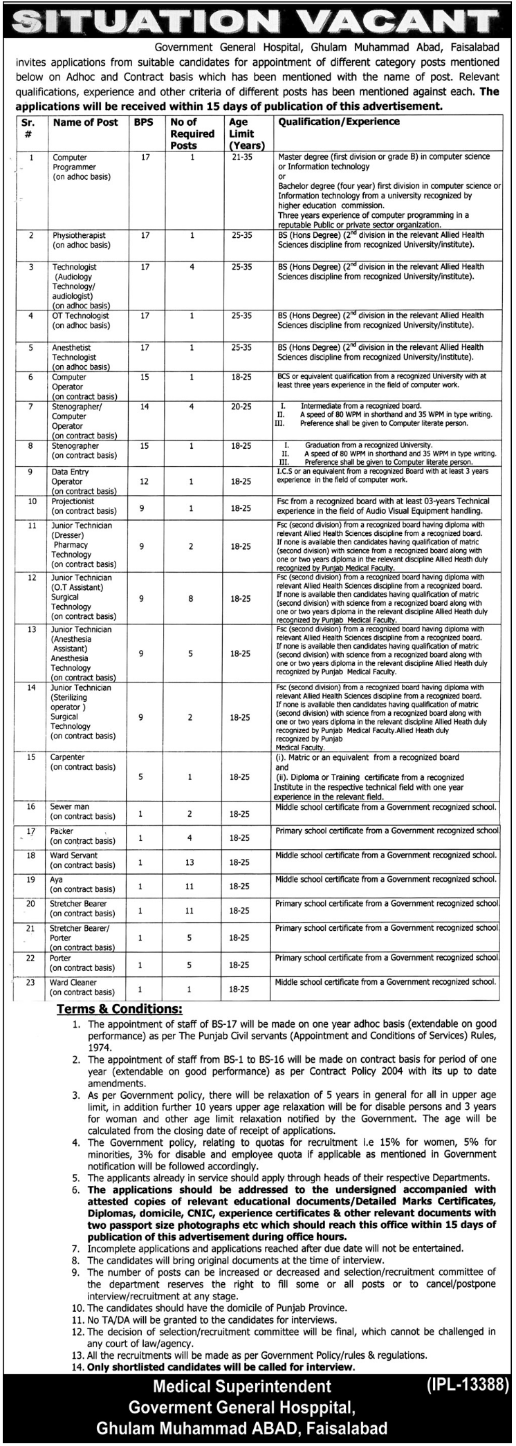 Govt General Hospital Faisalabad Staff required