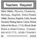 teachers Jobs Opportunity Multan