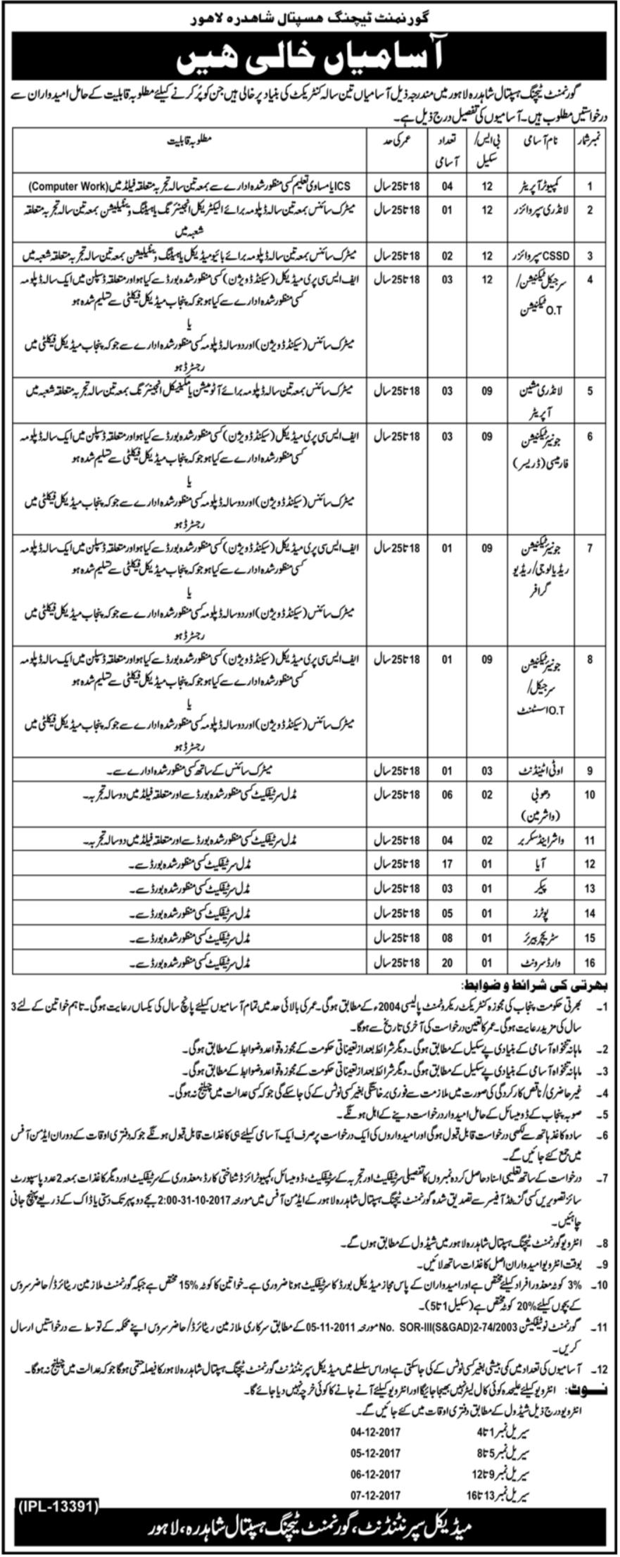 Jobs in Teaching Hospital Lahore