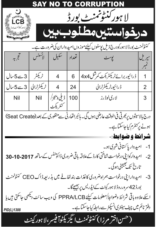 Lahore Cantonment Board JOBS 2017