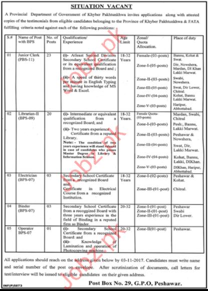 Provincial Department of Govt KPK Jobs Opportunity