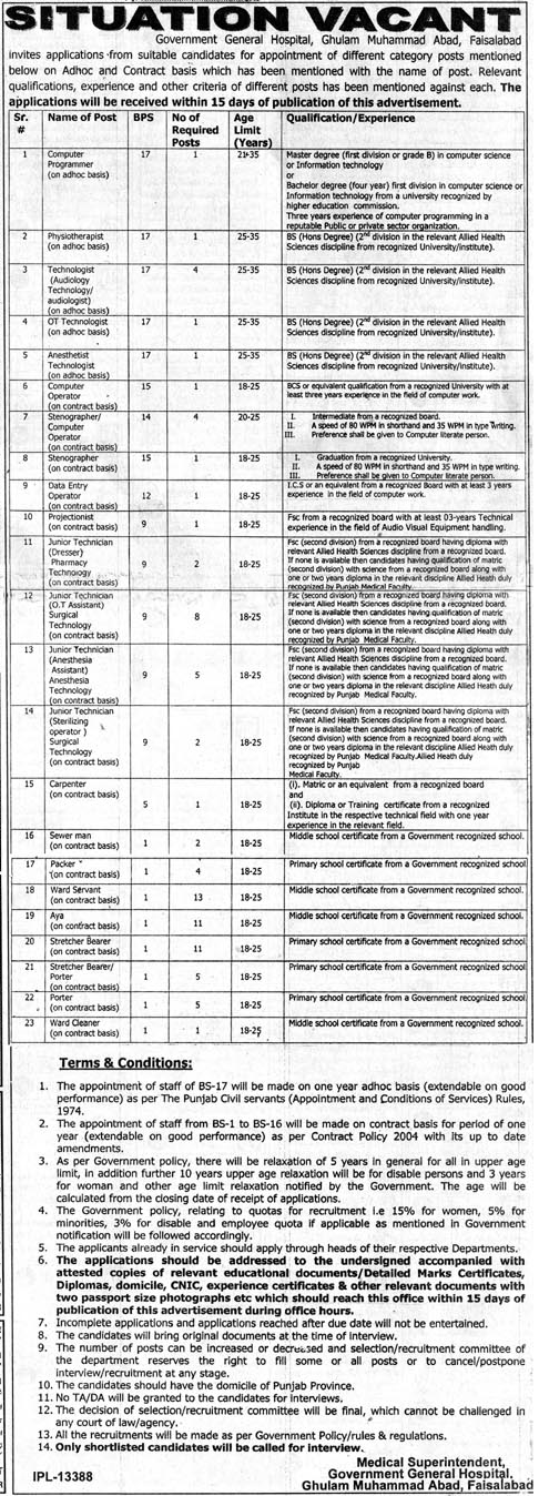 Government General Hospital Ghulam Mohammad Abad Jobs 2017