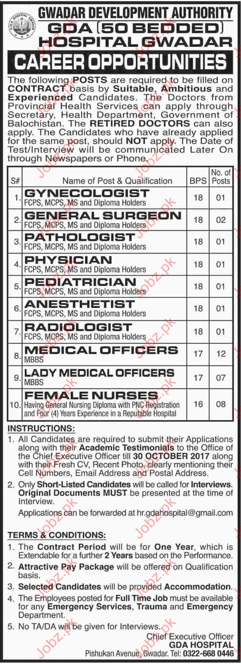 Jobs for Doctors in Gawadar in 2017