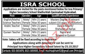Male & Female Teaching Staff required