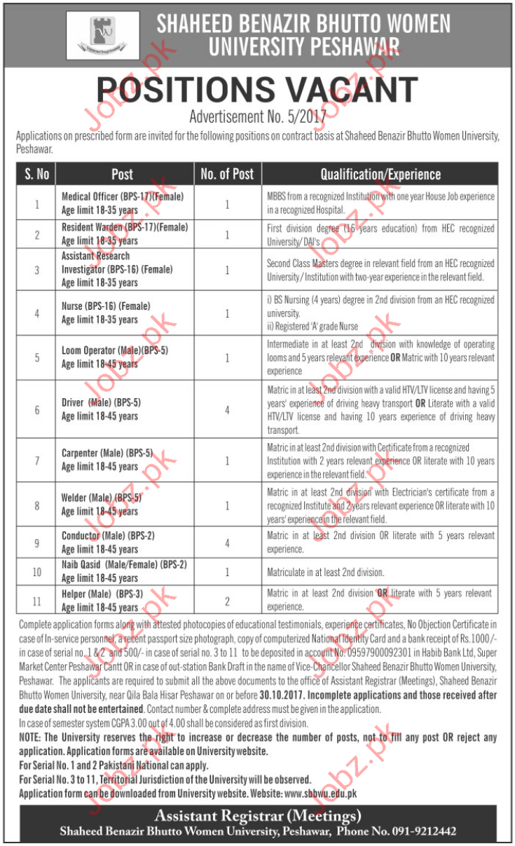Shaheed Benazir Bhutto Women University Positions Vacant