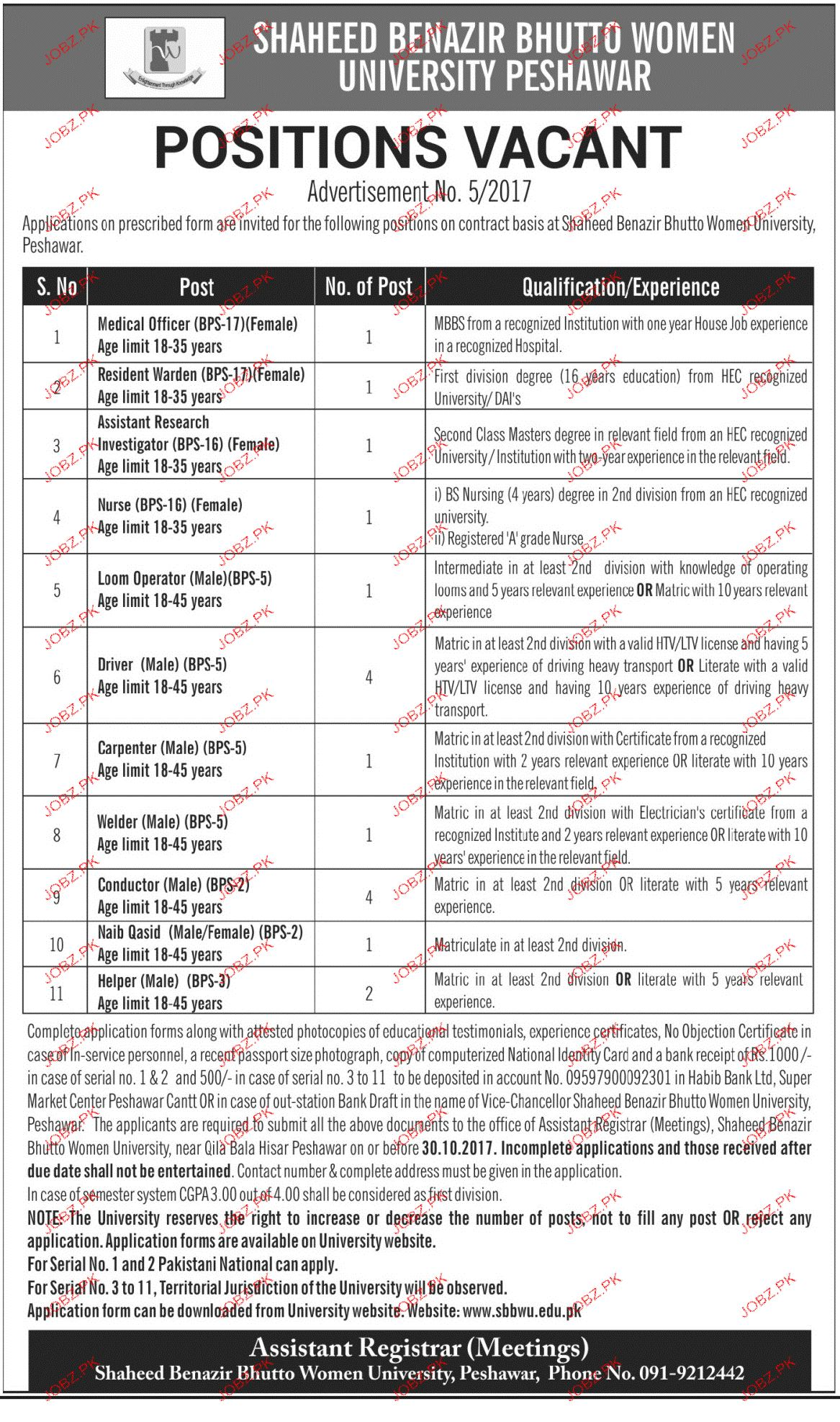 Shaheed Benazir Bhutto University Jobs Open