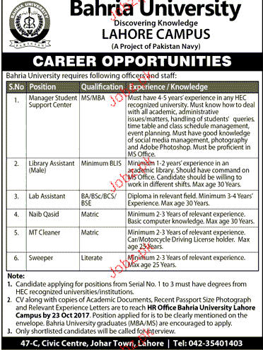 Bahria University Lahore Jobs