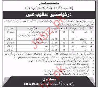 Pakistan Madrasa Education jobs 2017