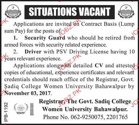 The Women University Bahawalpur Jobs