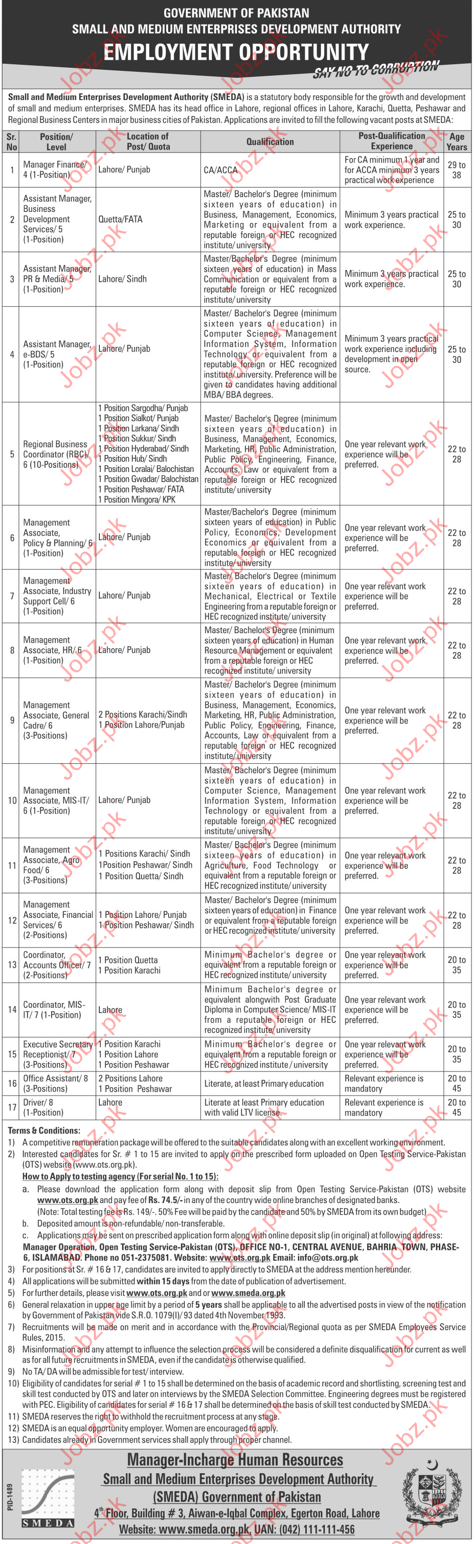 SMEDA Jobs Small & Medium Enterprises Development Authority