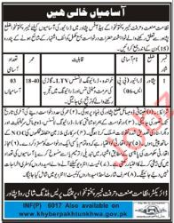 MOIP Jobs 2017 Ministry of Industries and Production KPK