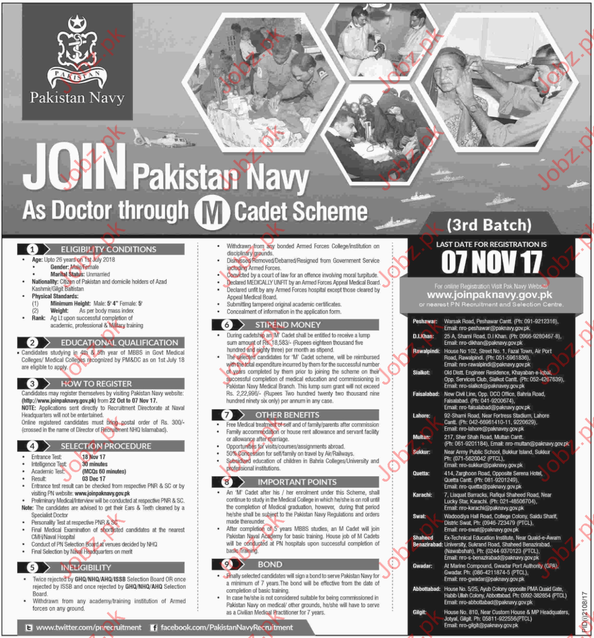 Pakistan Navy PN Jobs as Doctor