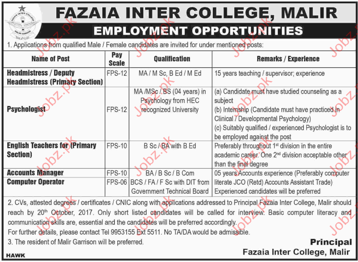 Fazaia Inter College Jobs FIC Karachi