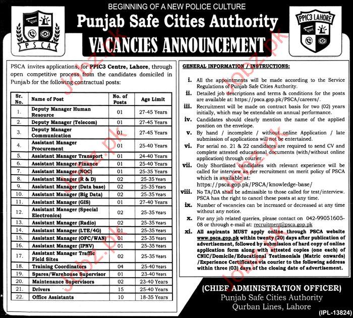 Punjab Safe Cities Authority PSCA Jobs 2017