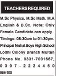 Female Teachers required 2017