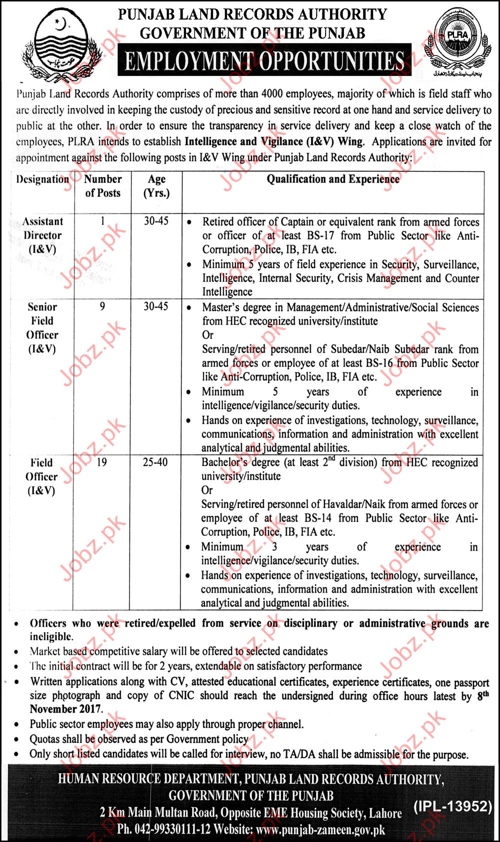 PLRA Jobs 2017 Punjab Land Records Authority