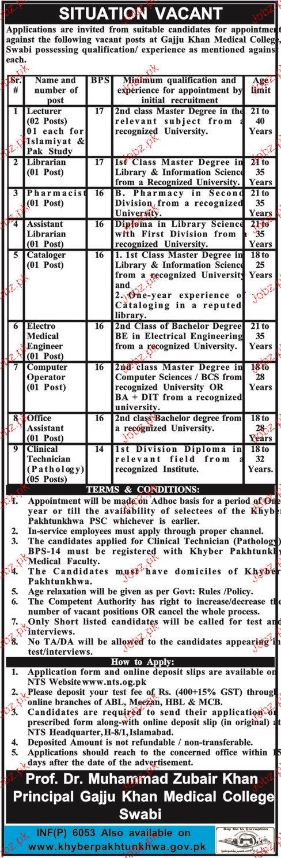 Gajju Khan Medical College Swabi Jobs